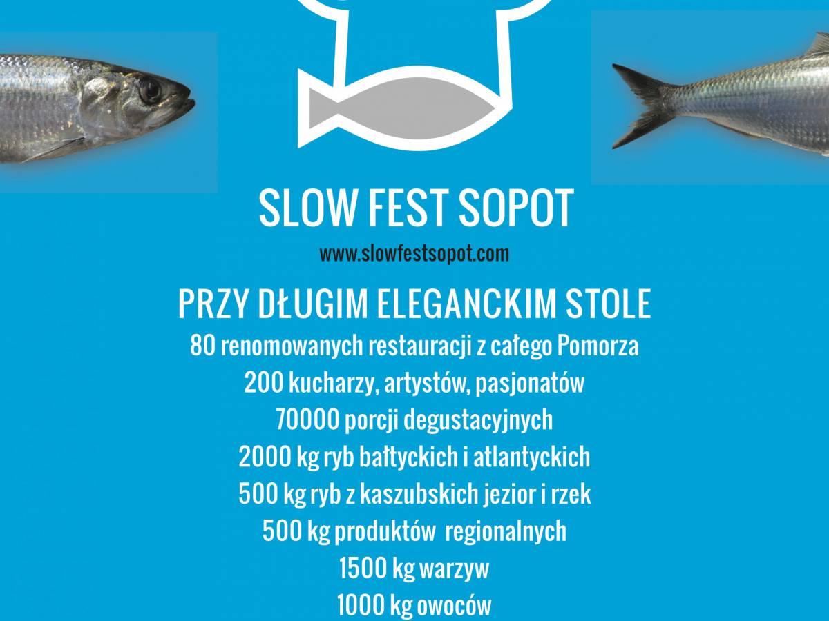 Slow Fest - Sopot 2018